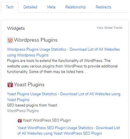 BuiltWtih als SEO Plugin für Chrome