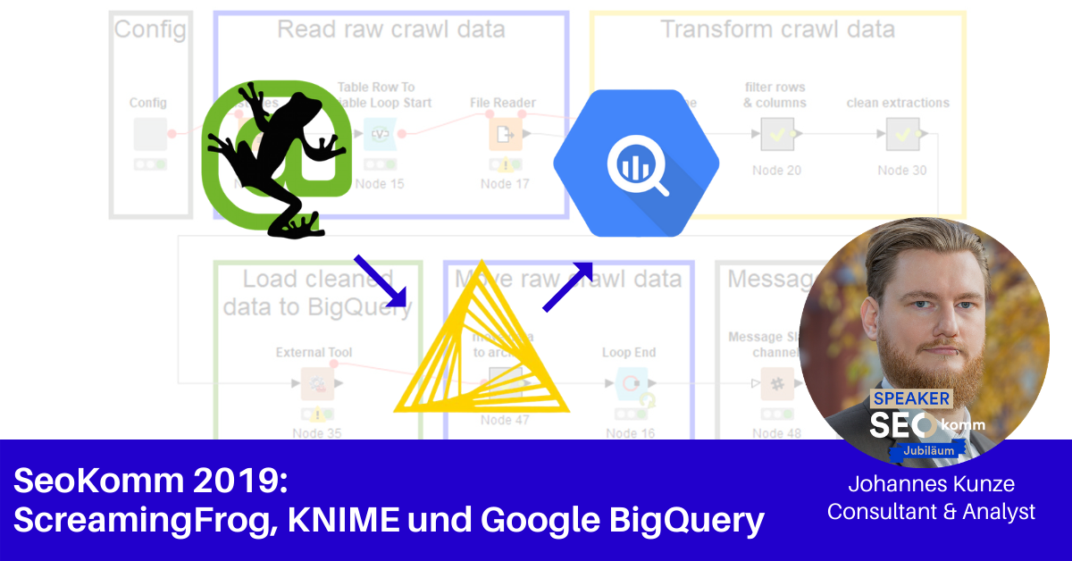 ScreamingFrog, Knime, Google Big Query